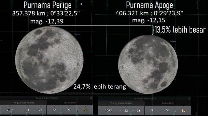 Ada Hujan Meteor Lyrid hingga Supermoon 12 Fenomena Langit Bulan April 2021